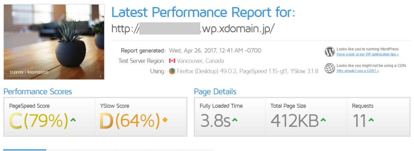 Xdomain 表示速度を計測 GTmetrix