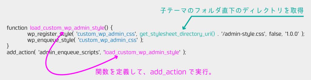 admin_enqueue_scripts 管理画面CSSの上書き